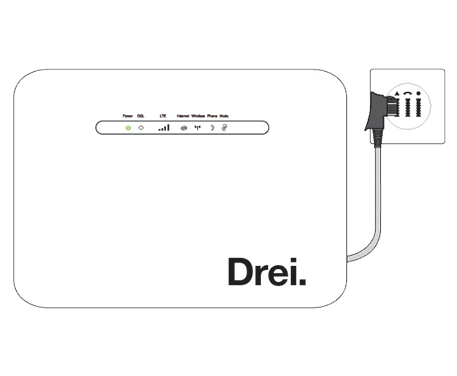 Router anstecken
